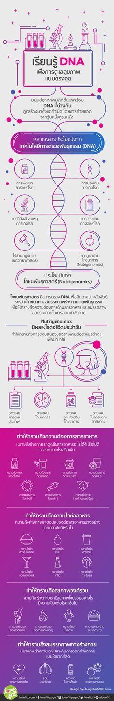 เรียนรู้ DNA เพื่อการดูแลสุขภาพแบบตรงจุด