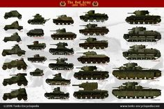 Red Army Armoured Vehicles 1941