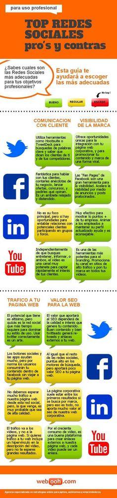 Top Redes Sociales para uso profesional: pros y contras. Infografías en español. #CommunityManager