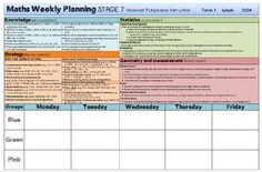 Maths Weekly Planning Sheets (New Zealand) Yr Math Lesson Plans, Lesson Plan Templates, Math Lessons, Teaching Plan, Teaching Math, Teaching Resources, Teaching Ideas, Literacy And Numeracy, Math Assessment