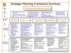 visio strategy roadmap template kpi delivery strategic planning pinterest templates. Black Bedroom Furniture Sets. Home Design Ideas