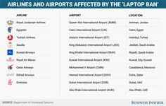 The US governments electronics ban blindsided the worlds best airlines  and the worst could be yet to come