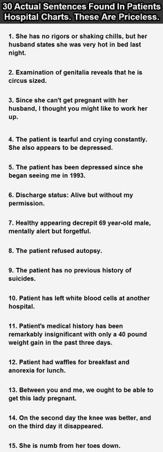 Here are the top 30 sentences that you might have discovered on the hospital charts that are extremely hilarious and truly priceless