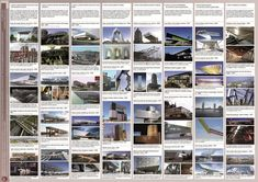 Progettazione di un edificio espositivo con struttura reticolare a ponte in zona sismica, Roma, 2010 - Mario Cutuli