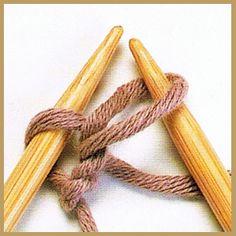 Alle Stricktechniken Knitting Techniques new knitting techniques Knitting Blogs, Knitting Socks, Knitting Stitches, Knitting Ideas, Crochet Pattern, Knit Crochet, Dou Dou, Techniques Couture, Knitted Headband
