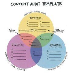 #content marketing
