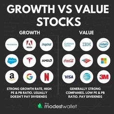GROWTH VS VALUE STOCKS - Are you bored living in poor mindset? You are on the right place! If you want to learn about invest - Value Investing, Investing In Stocks, Investing Money, Value Stocks, Stock Trading Strategies, Dividend Investing, Dividend Stocks, Investment Tips, Business Money