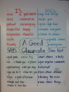 """A Good Classmate"" chart after reading ""Have You Filled A Bucket Today?"" Classroom Posters, School Classroom, Future Classroom, Math School, Classroom Behavior, Elementary Counseling, School Counselor, Elementary Schools, Beginning Of The School Year"