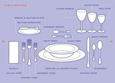 The correct way to set a table! This would be for a formal dinner.NOT A BREAKFAST SETTING, which is just one fork, one knife and a small triangle napkin! Dinner Fork, Dinner Table, Dinner Plates, Dinning Etiquette, Proper Table Setting, Table Manners, Dessert Spoons, Decoration Table, Table Settings