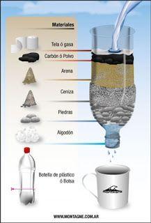 agua :: filtro