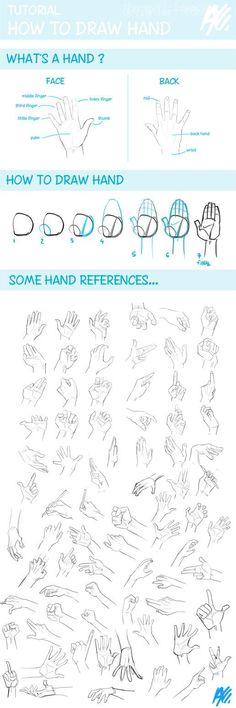 TUTO - Hands: