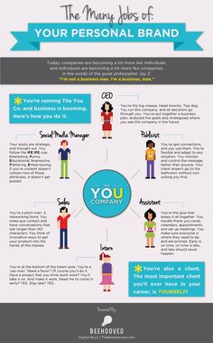The many jobs of your personal brand - Personal branding infographic personalbranding branding marketing entrepreneur Branding Your Business, Business Marketing, Content Marketing, Social Media Marketing, Business Software, Corporate Branding, Logo Branding, Marketing Digital, Online Marketing