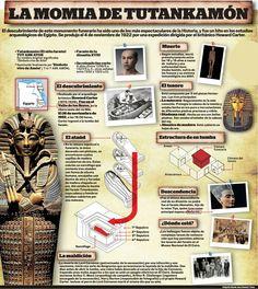 Momia de Tutankhamon