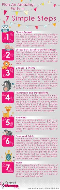 Infographic: How To Plan A Party In 7 Easy Steps http://smartpartyplanning.com/infographic-how-to-plan-party-7-easy-steps/
