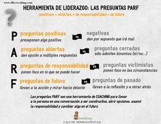 HERRAMIENTA DE COACHING PREGUNTAS PODEROSAS