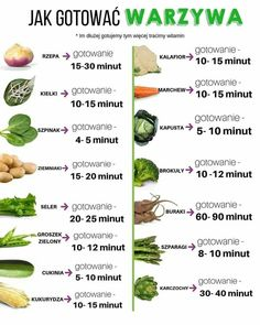 Print Recipe Oriental grated beets Prep minsCook minsTotal mins Course: inputsCuisine: Healthy and gourmet meal idea, Healthy eatingKeyword: Easy cooking, inputs, Vegetables Servings: 4 Calories: g Raw clove C. Easy Cooking, Healthy Cooking, Cooking Tips, Healthy Eating, Gourmet Recipes, Healthy Recipes, Diet Recipes, Anko, Healthy Style