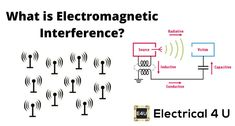 Electronics Engineering Projects, Electronic Engineering, Electrical Engineering, Electromagnetic Induction, Electromagnetic Spectrum, Earthing Grounding, Shielded Cable, Network Cable, Radio Frequency
