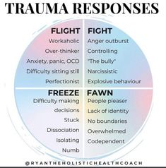 Mental And Emotional Health, Mental Health Awareness, Social Emotional Learning, Emotional Healing, How To Control Anxiety, Trauma Therapy, Therapy Tools, Fight Or Flight, New Energy