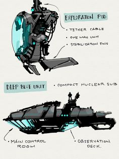 Sci-Fi Underwater Vehicle by EchoForm, via Flickr