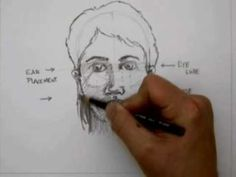 How to draw facial proportions by virtual instructor