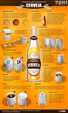 Como se fabrica cerveja