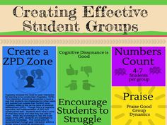 By Mia McMeekan via TeachThought.com: The following infographic from Mia MacMeekin seeks to provide some ideas to help make group work easier in your classroom. The strength of this particular graphic is in the range of the ideas. T