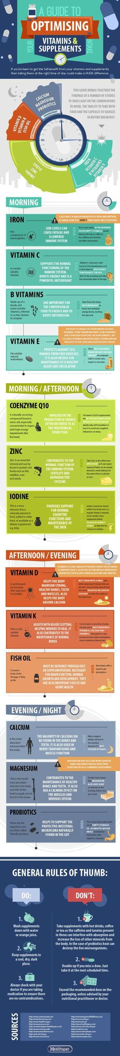 and when should you take your vitamins? A guide to maximising your vitamin and supplement intake.How and when should you take your vitamins? A guide to maximising your vitamin and supplement intake. Health And Nutrition, Health And Wellness, Health Fitness, Fitness Diet, Nutrition Education, Fitness Gear, Nutrition Tracker, Nutrition Activities, Nutrition Shakes