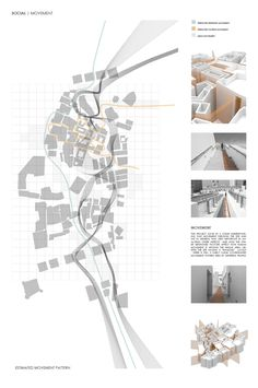 Predicted movement patterns in the Heart of Sharjah site
