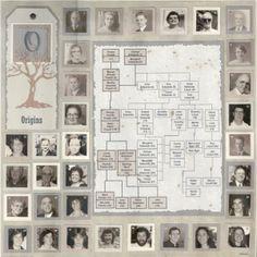 Genealogy scrapbook ideas