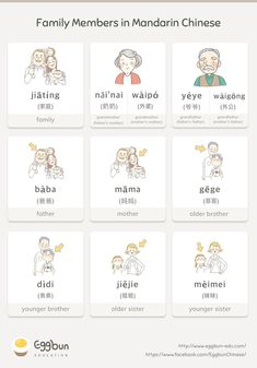 Family Members in Mandarin Chinese – Story of Eggbun Education – Medium Learn Basic Korean, How To Speak Korean, Learn Korean Online, Korean Words Learning, Korean Language Learning, Learn Chinese Language, Learning Spanish, Japanese Language, Chinese Phrases