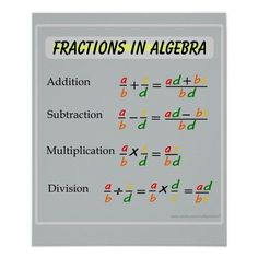 Shop Fractions in Algebra Math Poster created by mathposters. Math Fractions, Adding Fractions, Simplifying Fractions, Dividing Fractions, Equivalent Fractions, Math Math, Comparing Fractions, Teaching Fractions, 4th Grade Math