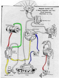 Peachy Harley Ignition Wiring Diagram With Car Basic Electronics Wiring Wiring Cloud Usnesfoxcilixyz
