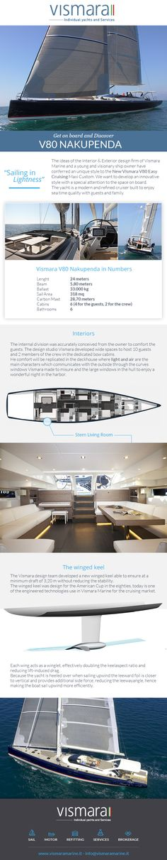 Get on board and discover Vismara V80 Nakupenda. Find out the infographic of this stylish yacht. #vismarastyle