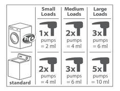 How to use Norwex liquid laundry detergent