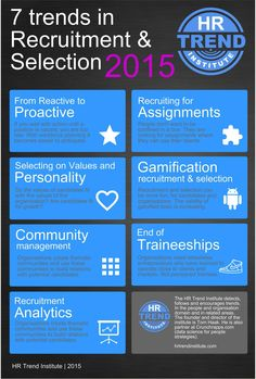 "Tom Haak on Twitter: ""New Infographic: 7 trends in Recruitment and Selection. http://t.co/397hNofh2c http://t.co/QpGRxp6uAy"""
