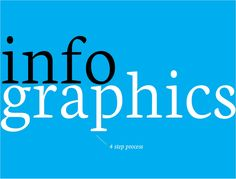 Infographics   Jayan Narayanan by Jayan Narayanan via slideshare