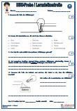 Neues von Legakulie: HSU Strom Sachkundeunterricht Test Klassenarbeit