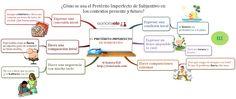 ONLINE SPANISH: TIEMPO VERBAL: Pretérito Imperfecto de Subjuntivo