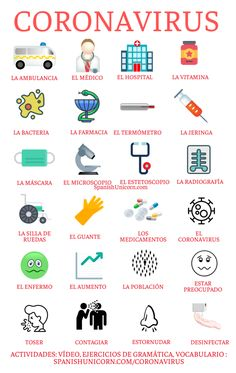 Coronavirus - Ejercicios + DESCARGA (B1-B2) Spanish Help, Spanish Notes, Spanish Lessons For Kids, Spanish Basics, Spanish Lesson Plans, How To Speak Spanish, Spanish 101, Spanish Grammar, Spanish Vocabulary
