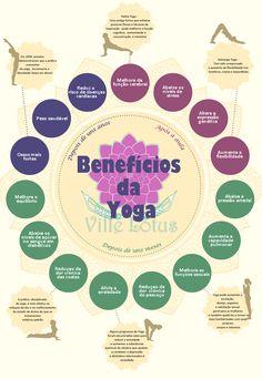 Os benefícios de praticar Yoga [infográfico]