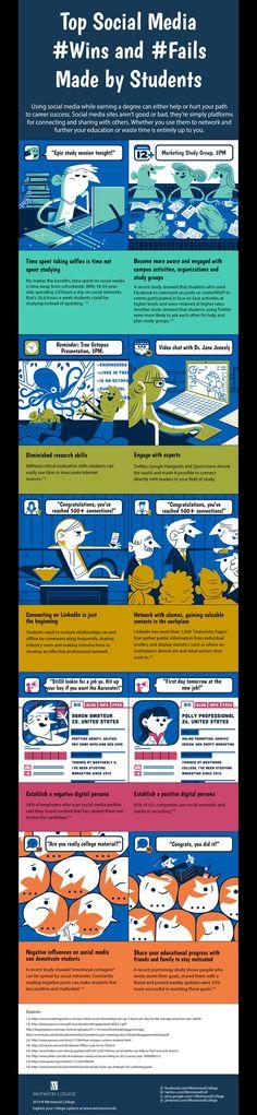 Top Social Media Wins and Fails Made by Students #infographic #Career #SocialMedia #Education #infografía