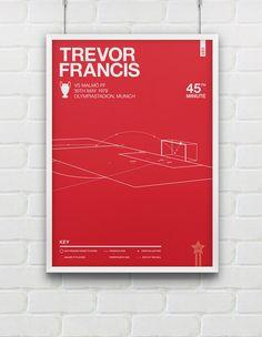 Trevor Francis vs Malmö FF Giclee Print by Rincks on Etsy