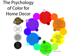 1000 images about the psychology of color on pinterest