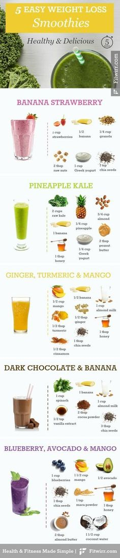 Healthy green smoothies for weight loss. #smoothie #weightloss http://musclepetrol.com/