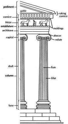 Ionic Order (Classical) tuzhi jianzhu wenxian zhuzi aiaonike oushifengge gudian