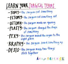 Surgical terms cheat sheet