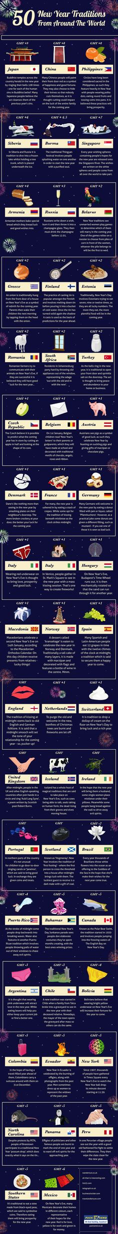 50 NEW YEAR TRADITIONS FROM AROUND THE WORLD [INFOGRAPHIC] #NEWYEAR #TRADITIONS #INFOGRAPHIC