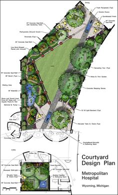 Healing gardens and restorative landscape architecture, a courtyard design plan. I am assuming illustrator and photoshop were used to create this diagram. It stood out to me because I am curious to what types of elements go into a healing garden.: