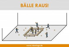 beautiful ball games & games with balls for physical education, Primary Education, Elementary Education, Primary School, Physical Education, Educational Activities For Kids, Educational Websites, Kids Learning, School Sports, Kids Sports