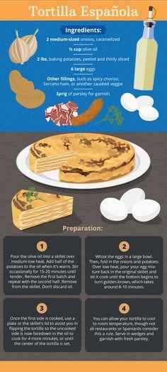 Tortilla Espanola - Making Tapas